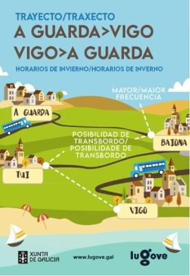 Trayecto_Aguarda_Vigo