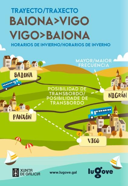 Trayecto_Baiona_Vigo