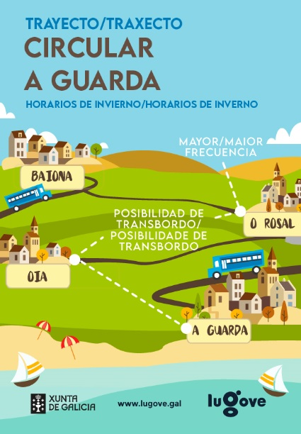 Trayecto_Circular_Aguarda