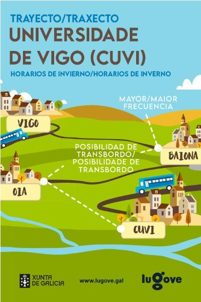 Trayecto_Cuvi