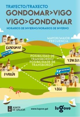 Trayecto_Gondomar_Vigo