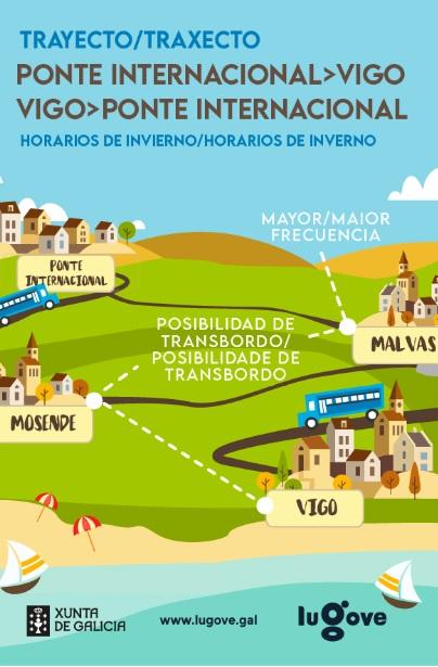 Trayecto_Ponte_Vigo