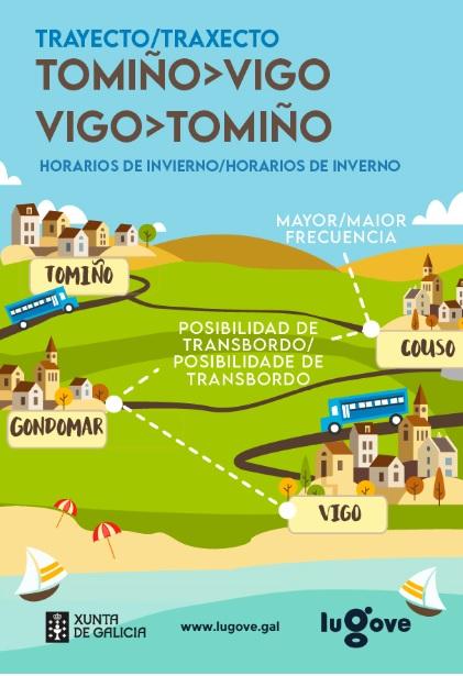 Trayecto_Tomiño_Vigo